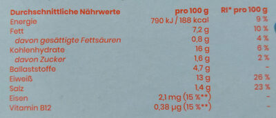 Veganes knuspriges Schnitzel Hähnchen-Art - Nutrition facts - de