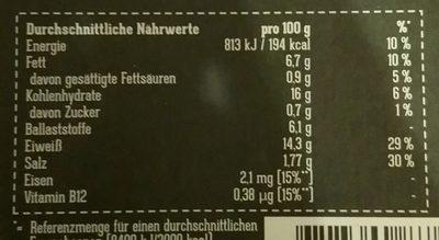 Schitzel - Informations nutritionnelles - de