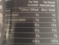 Sodastream saveur mojito - Informations nutritionnelles - fr
