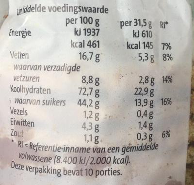 Biologische stroopwafels - Voedingswaarden