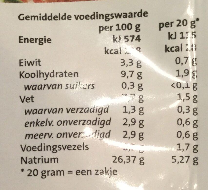 Kruidenmix voor Varkensvlees - Información nutricional - nl