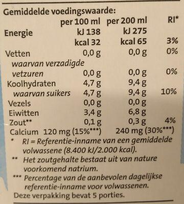 Houdbare magere melk - Voedingswaarden