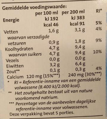Houdbare half volle melk - Voedingswaarden