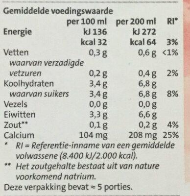 Karnemelk - Nutrition facts