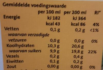 Appelsap - Voedingswaarden - nl