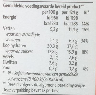 Appeltaartmix - Nutrition facts - nl