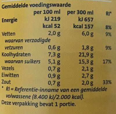 Tomaten crèmesoep - Voedingswaarden