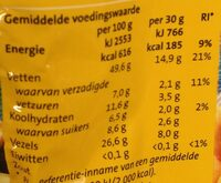 Ongezouten pinda's - Nutrition facts - nl