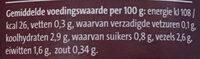 Sperziebonen - Nutrition facts