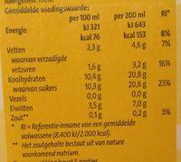 Chocolade Melk Wit - Voedingswaarden