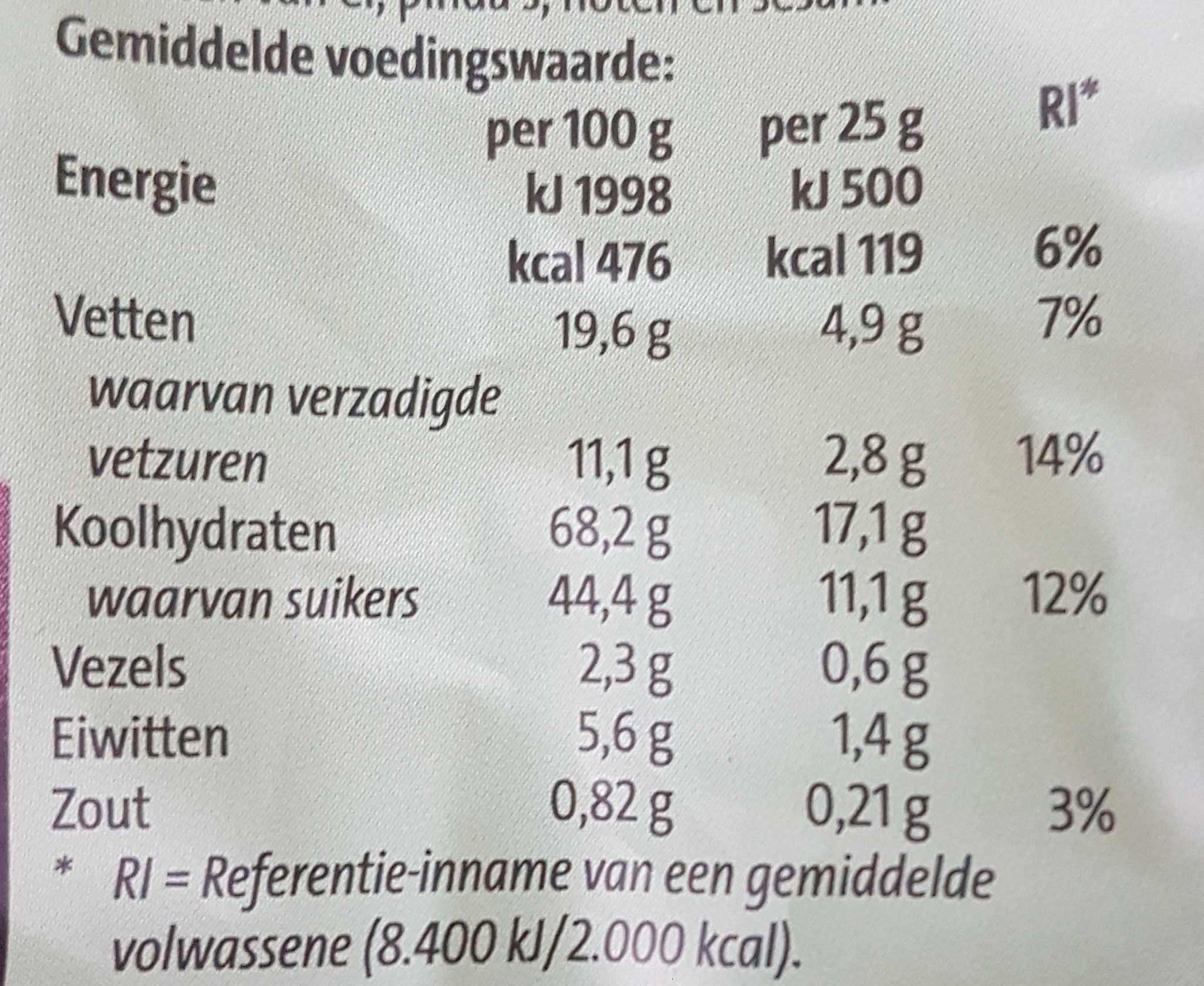 Kruid Noten - Voedingswaarden