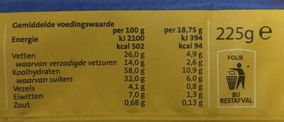Melk en puur Chocolate cookies - Nutrition facts - nl