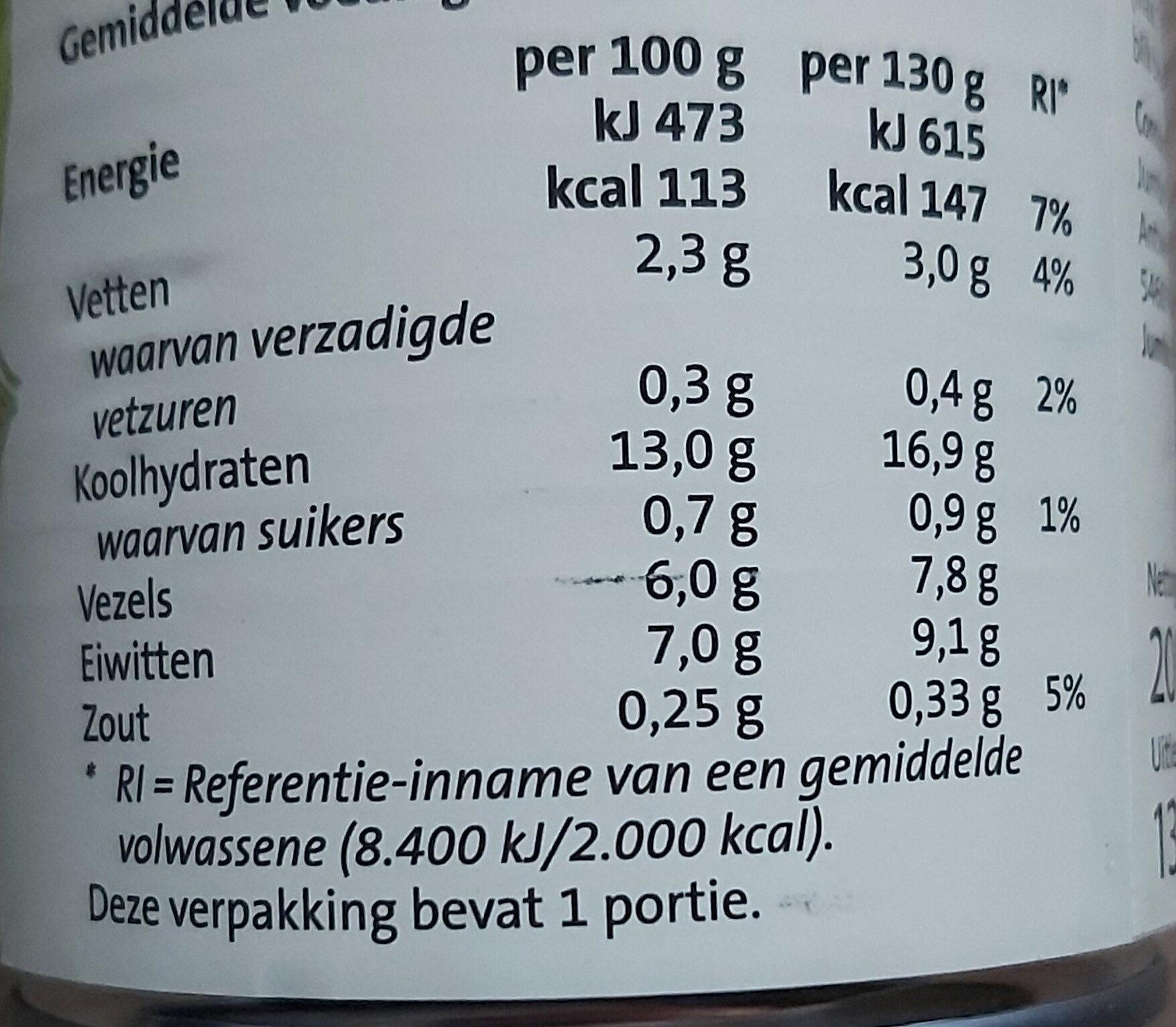 kikker erwten - Ingredients - nl