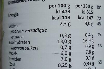kikker erwten - Nutrition facts - nl