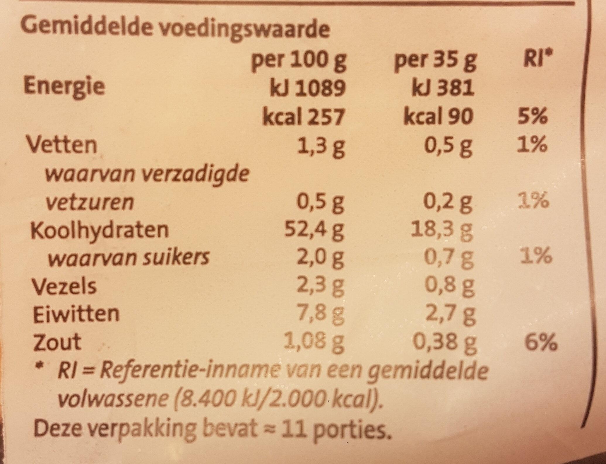 Tosti Wit - Informations nutritionnelles - nl