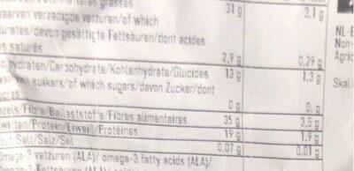 Lijnzaad gebroken - Informations nutritionnelles - nl