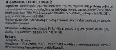 chicken burgers - Ingrédients