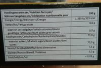 Dattes - Nutrition facts