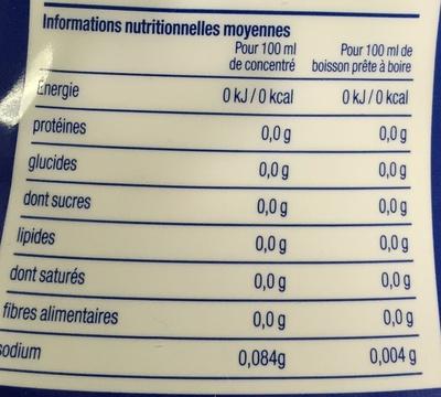 Soda Mix Concentré Cola sans sucres - Informations nutritionnelles