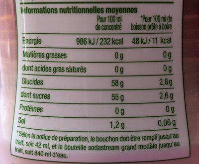 Sodastream Concentré saveur thé pêche - Nutrition facts
