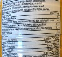 Sodastream 440ML Pineapple Grapefruit - Informations nutritionnelles - fr