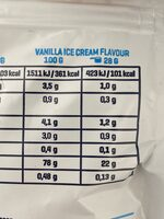 Whey perfection - Nutrition facts - de