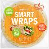 Smart Wraps - Produit