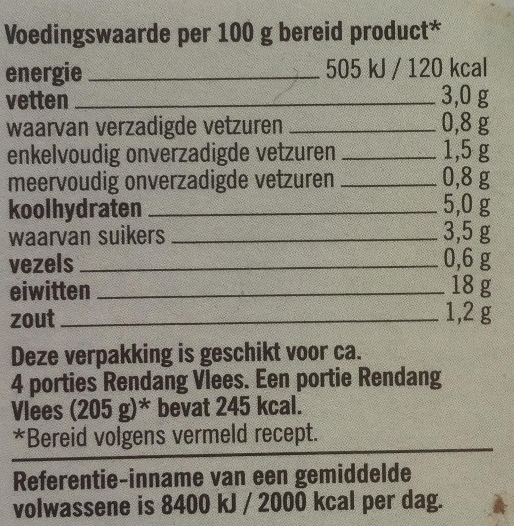 Rendang vlees - Voedingswaarden
