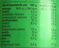 Albert Heijn Knapperig Volkoren Beschuit - Nutrition facts - nl