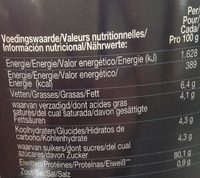WHEY PROTEIN - Nutrition facts