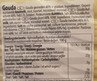 Gouda cheese - Informations nutritionnelles - fr