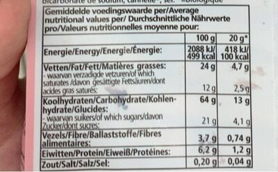 Cranberry-and-chocolate-cookies - Nutrition facts - fr