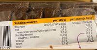 Tasty Basics Brood - Nutrition facts - fr