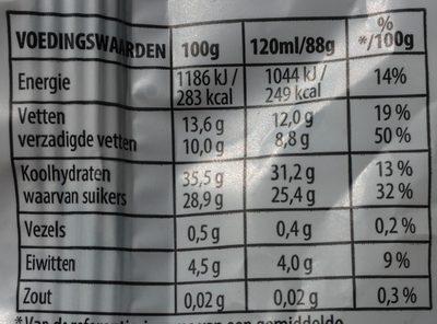 Cannabis Ice Cream - Voedingswaarden
