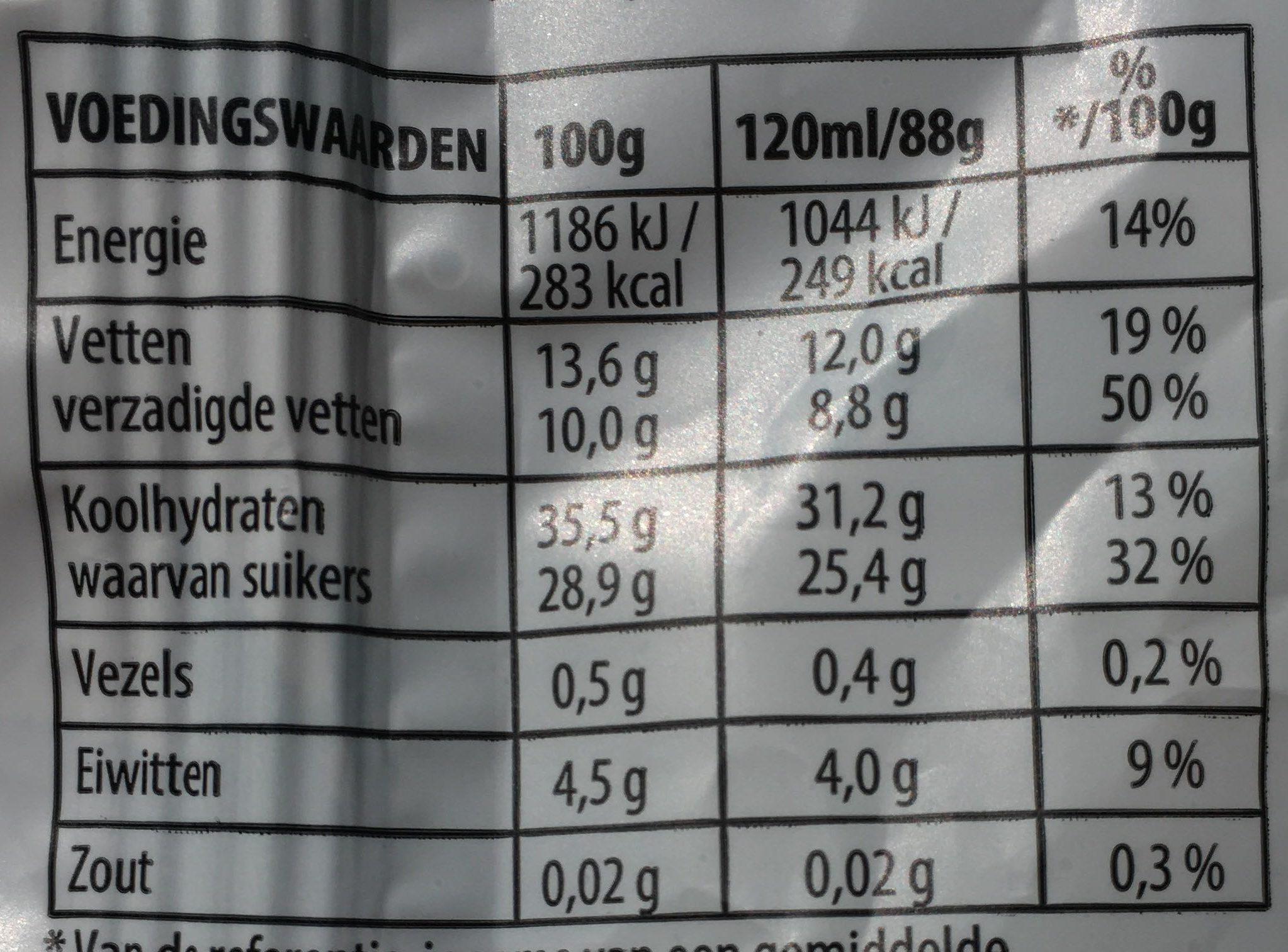 Cannabis Ice Cream - Voedingswaarden - fr