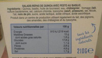 Pesto au Basilic - Ingrédients