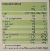 Brokkoli Burger - Nährwertangaben - de