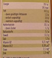 Spinat Schnitzel - Nährwertangaben - de