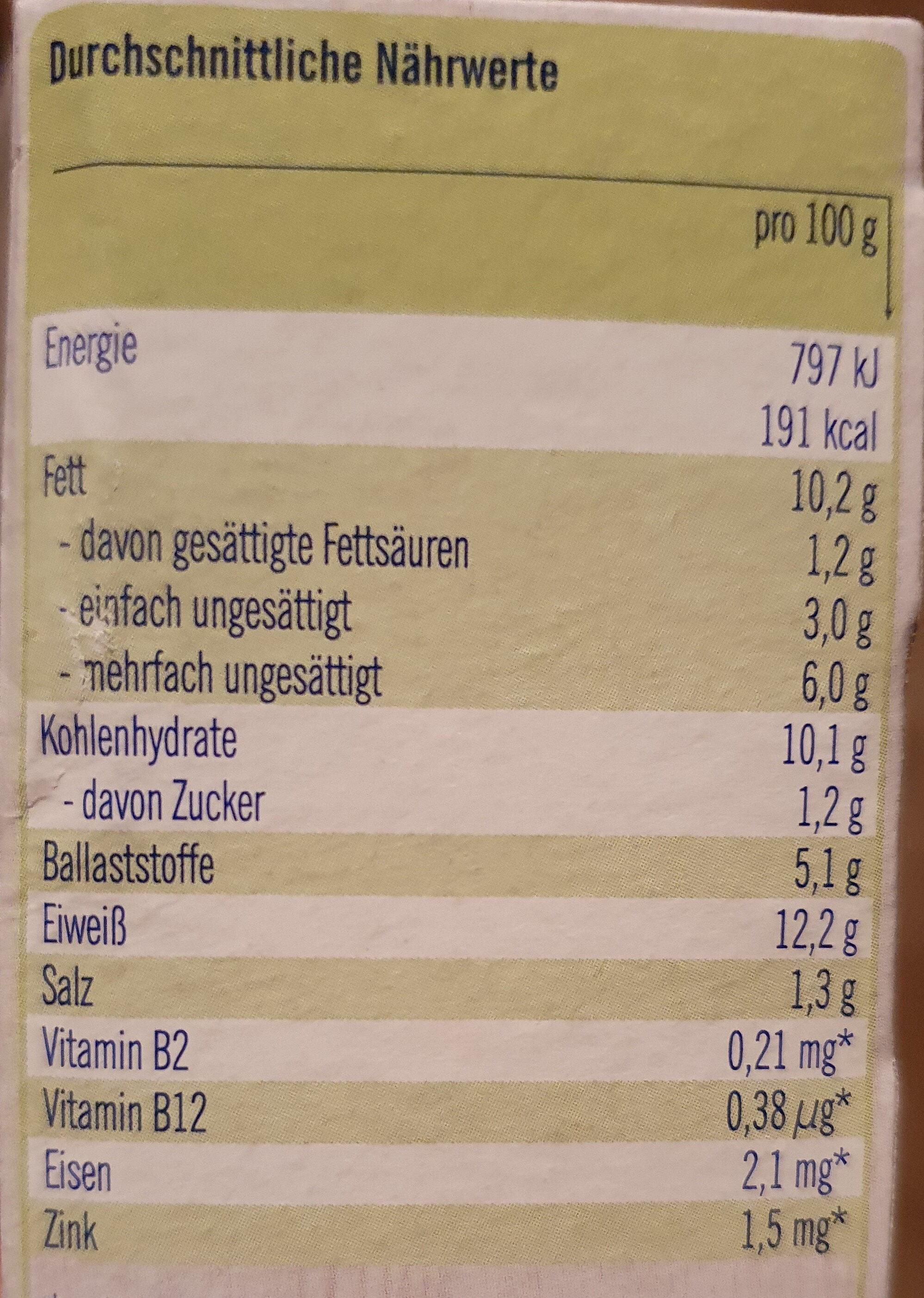 Spinatschnitzel - Nährwertangaben - de
