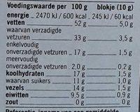 Puur chocolade - Voedingswaarden