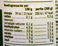 Biologische tomatenblokjes - Nutrition facts