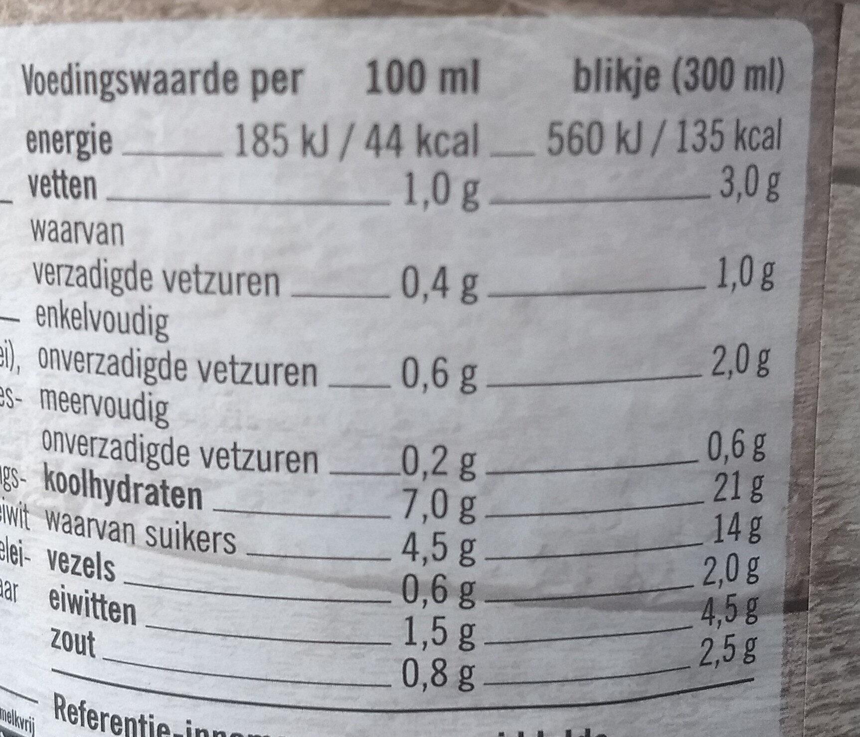 Gevulde Tomatensoep met soepballetjes - Nutrition facts - nl