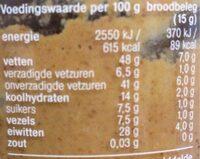 Manteca de cacahuete - Informations nutritionnelles - nl