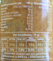 100% pindakaas naturel - Nutrition facts - nl