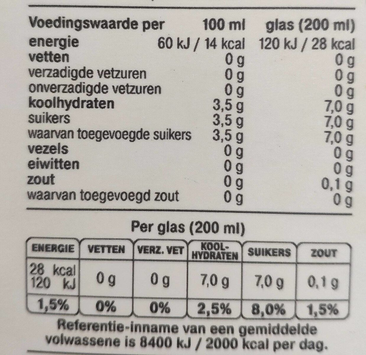 Ice tea refreshing green - Nutrition facts