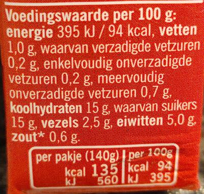 Tomaten Puree - Informations nutritionnelles - nl