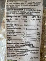 Bulgur & Quinoa - Nutrition facts - en