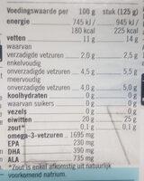 Malse Zalm Filet - Voedingswaarden - nl