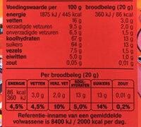 Pure hagelslag XL - Voedingswaarden - nl