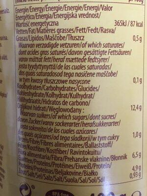 Black Beans - Nutrition facts - fr